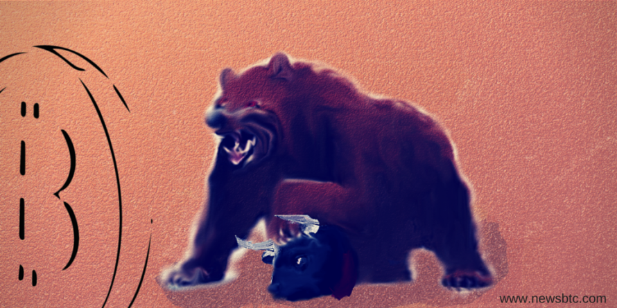 Bitcoin Price Technical Analysis for 27/3/2015 – Mighty Bears