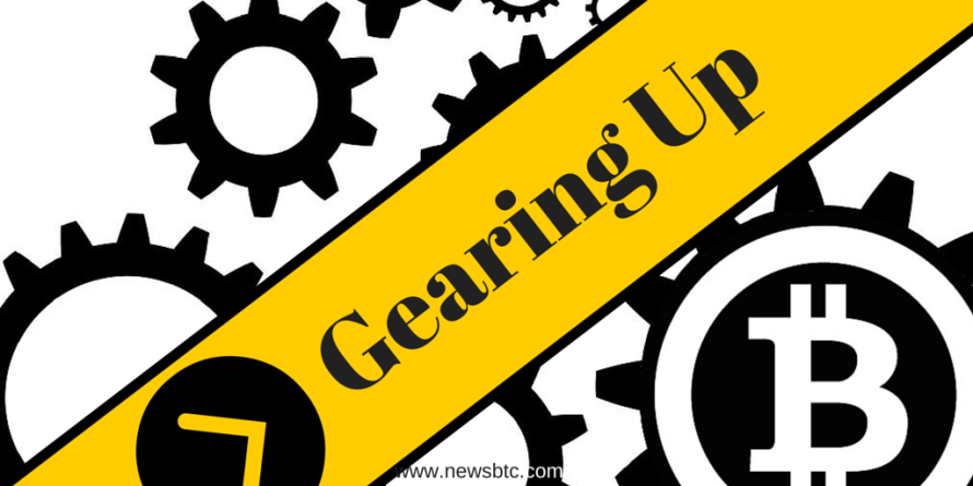 Bitcoin Price Technical Analysis for 6/3/2015 – Gearing Up!