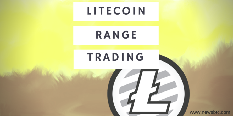 Litecoin Price Technical Analysis for 30/3/2015 – Range Trading