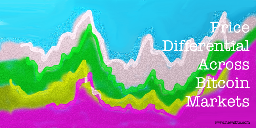 Price Differential Across Bitcoin Markets