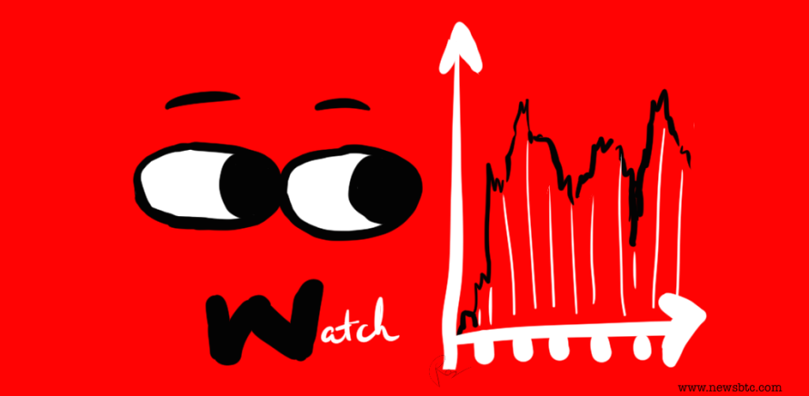 Bitcoin Price Technical Analysis – Intraday – 04/03/2015; Here's what to watch.