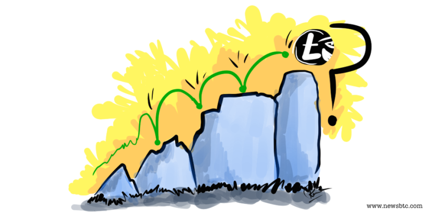 Litecoin Price Analysis for 17/3/2015 – Stay Long