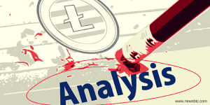 Litecoin Price Technical Analysis for 17/4/2015 – Correction Begins
