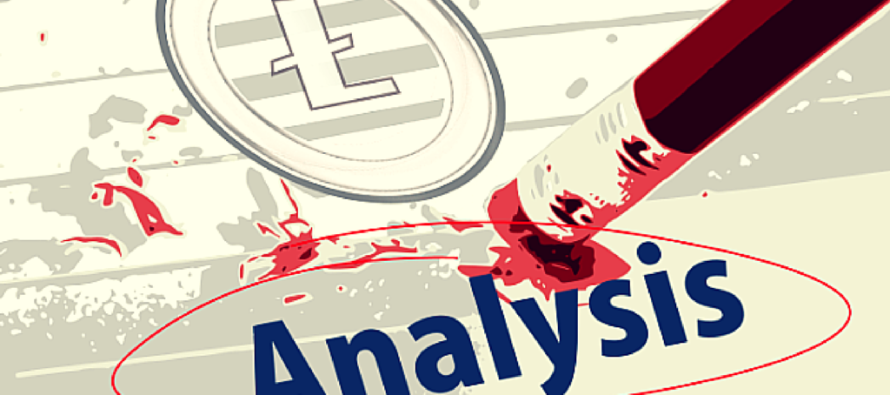Litecoin Technical Analysis for 19/5/2015 – Decisive Breakdown