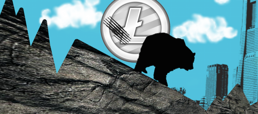 Litecoin Price Technical Analysis for 1/7/2015 – A Disturbing Fall from Peak
