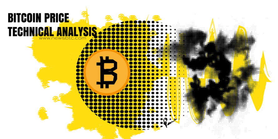 Bitcoin Price Technical Analysis for 8/4/2015 (Intraday) – Pattern Maturing