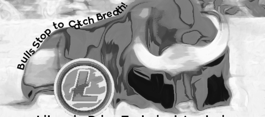 Litecoin Price Technical Analysis for 26/5/2015 – Resting Period