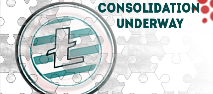 Litecoin Price Technical Analysis for 24/6/2015 – Hold On, Traders!