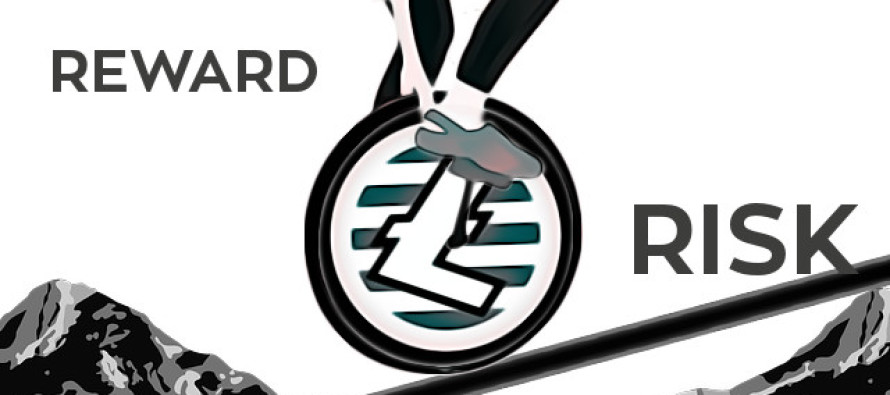 Litecoin Price Technical Analysis for 3/7/2015 – Steady Rise