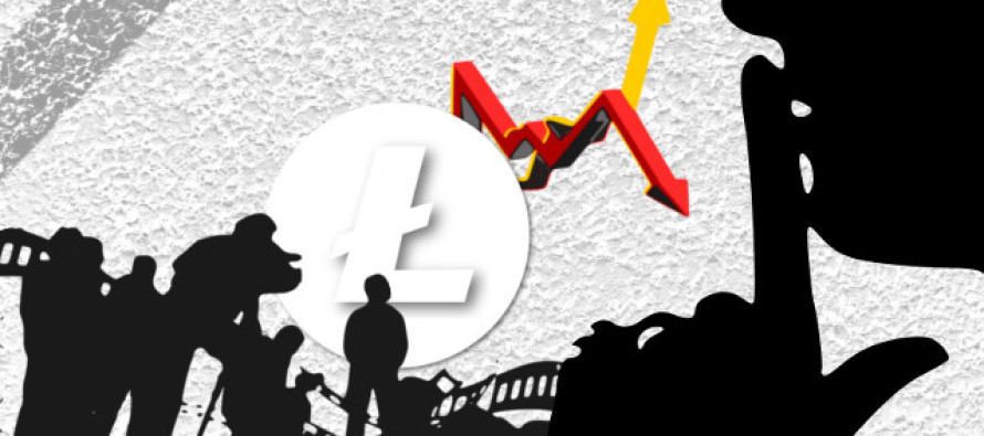 Litecoin Price Technical Analysis for 23/6/2015 – Extremely Tight!