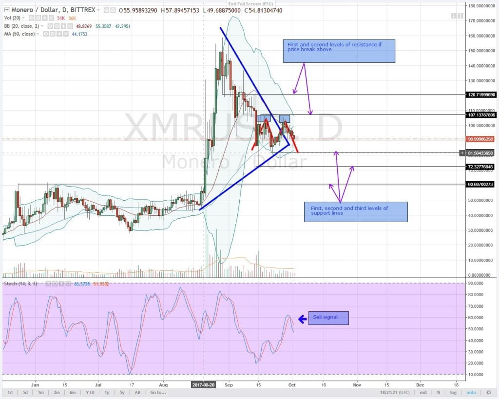 analysis, monero, xmr