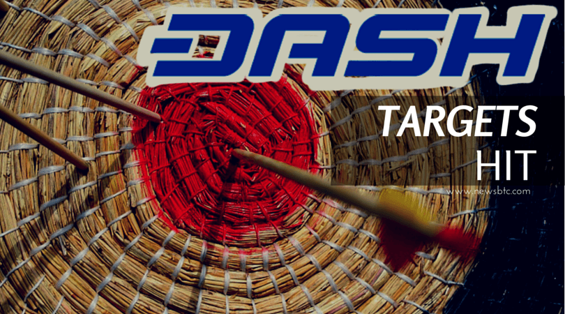 Dash-Price-Technical-Analysis-Targets-Hit-newsbtc
