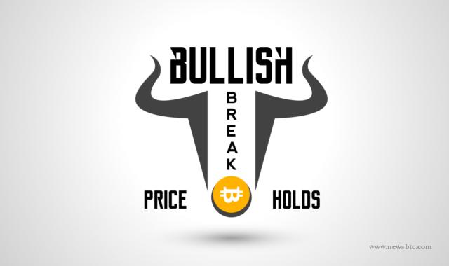 bitcoin price_bullish break