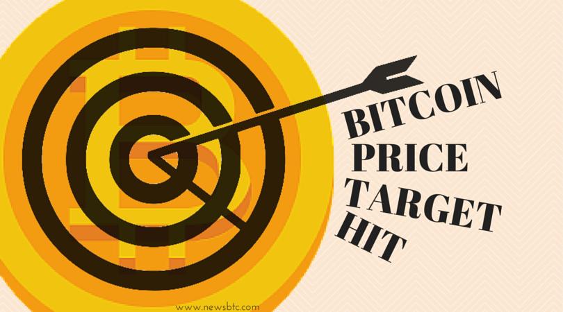 bitcoin price target hit