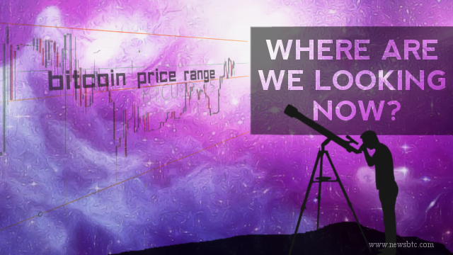 Bitcoin Price Range Holds; Where are we Looking now?