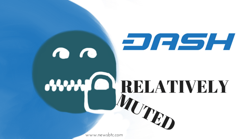 Dash Relatively Muted; Support Estimated Near 0.0119BTC
