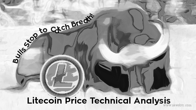 litecoin analysis-newsbtc
