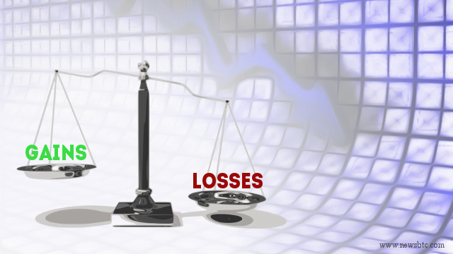 Bitcoin Price Weekly Analysis – Further Losses Seem Likely