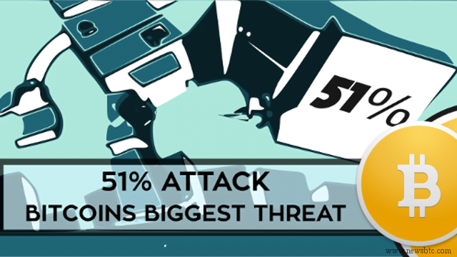 51% Attack as Bitcoin's Biggest Threat