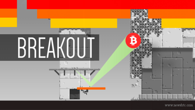 Bitcoin price Breakout Strategy in Play