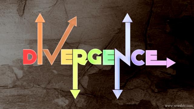 Dash Price Technical Analysis – Bullish RSI Divergence