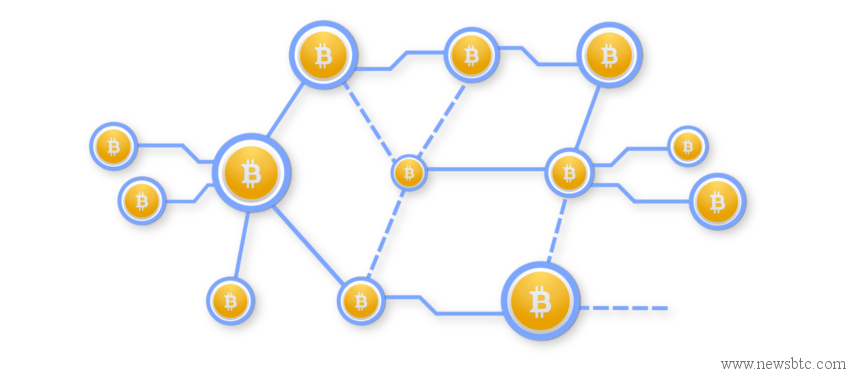 cryptocurrency bitcoin network stress testing