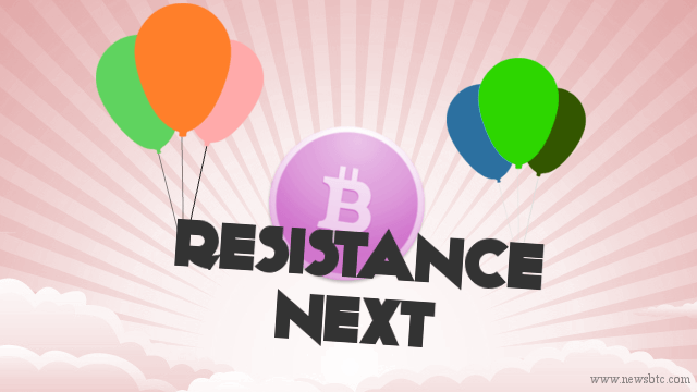 bitcoin price Resistance up Next