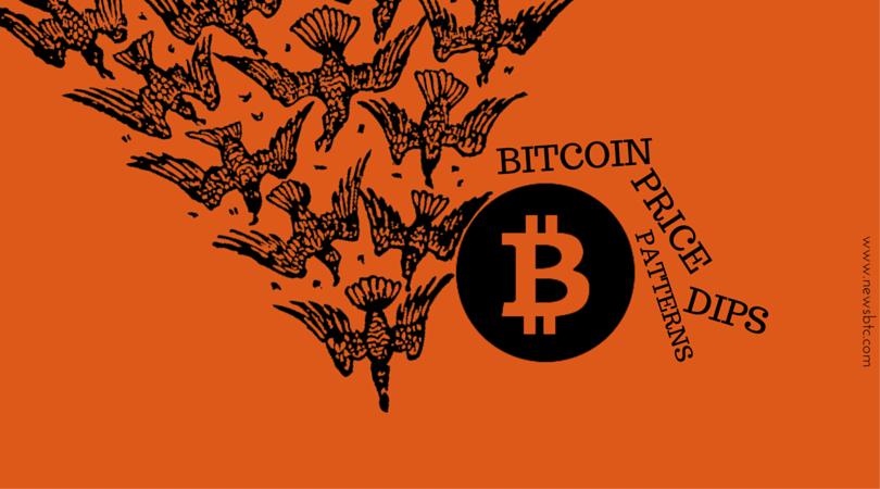 bitcoin price patterns dips now what newsbtc