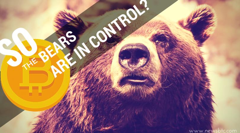 Bitcoin Price Bears in Control