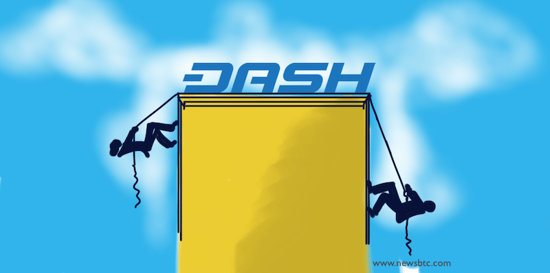 Dash Price Technical Analysis – Downside Reaction