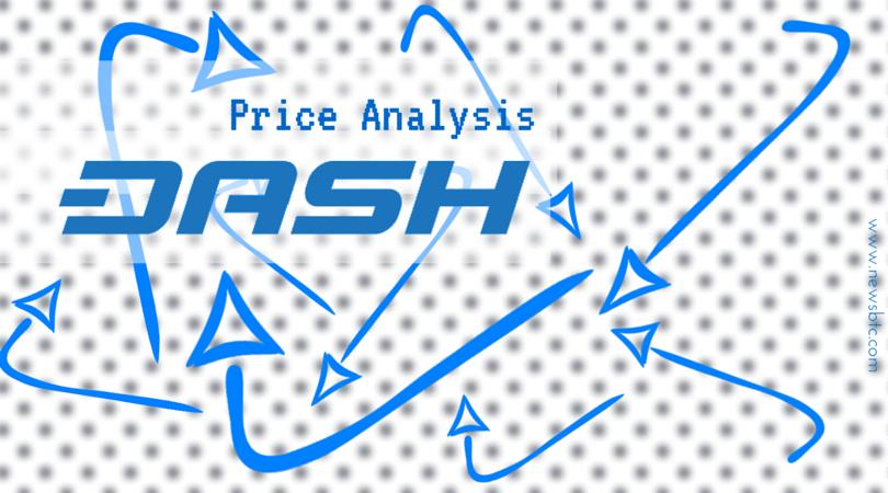 dash price turning point awaiting break