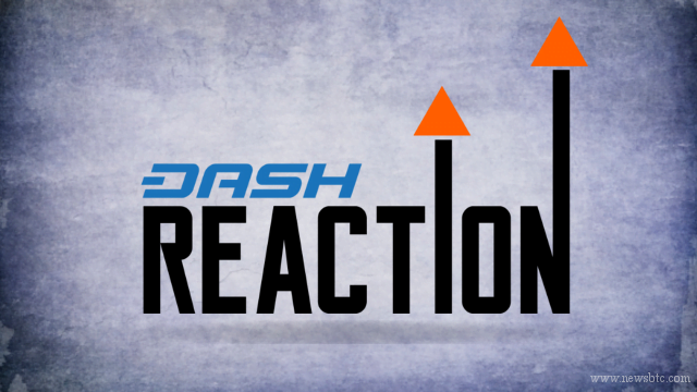 Dash Price Technical Analysis – Upside Reaction