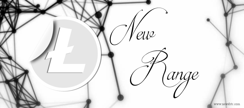 Litecoin Price Technical Analysis – New Range