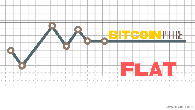 Bitcoin Price Flat; Action During Asia