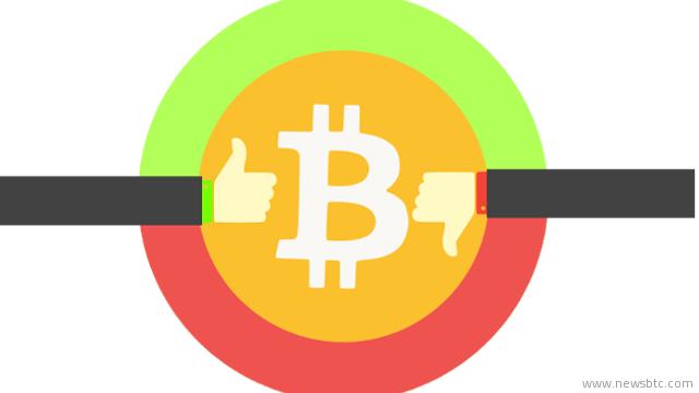 Bitcoin Price Technical Analysis Buy on Dips