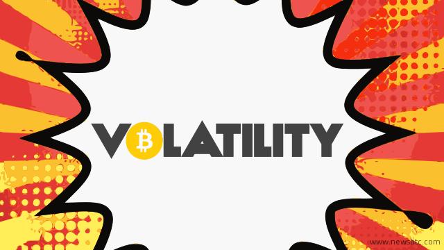 Bitcoin Technical Analysis Volatility