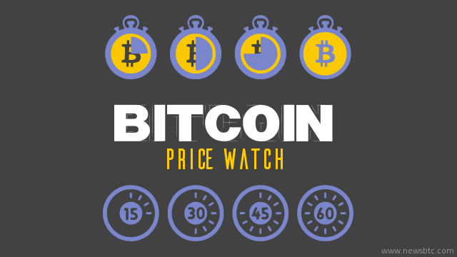 Bitcoin Price Watch; Return to Action?