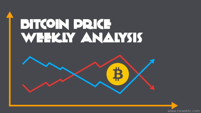 Bitcoin Analysis – Trend Change