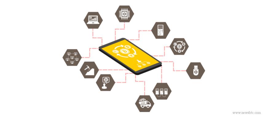Coinbase API Bitcoin App Developers