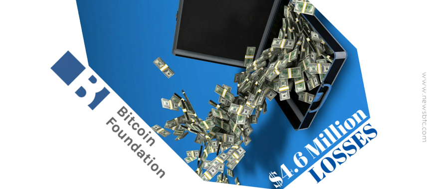 bitcoin foundation reports $4.6 million in losses newsbtc bitcoin news