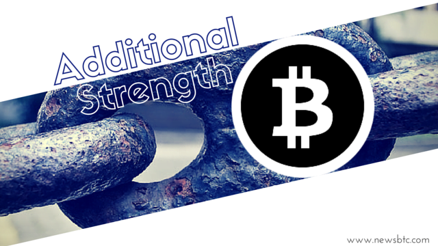 bitcoin price additional strength