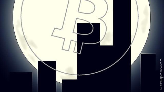 Bitcoin Price Choppy. Here's What We're Watching Tonight.