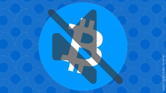Bitcoin Price Mute; Here's what we're looking at tonight. Newsbtc Bitcoin price Analysis.
