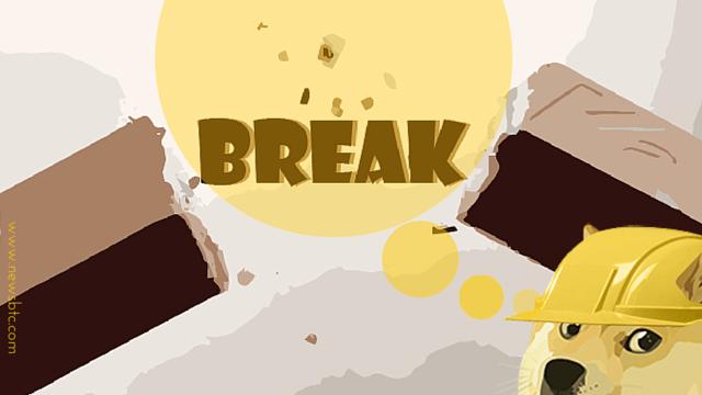 Dogecoin Price Technical Analysis – Break Near. Newsbtc Dogecoin News.