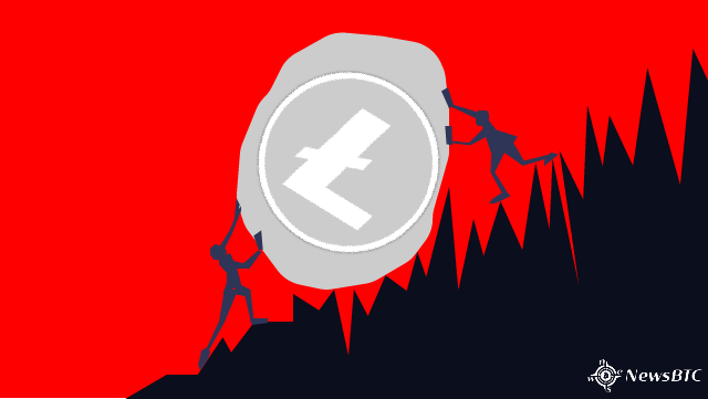 litecoin price resistance illustration