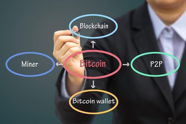 NewsBTC_Bitcoin Blockchain