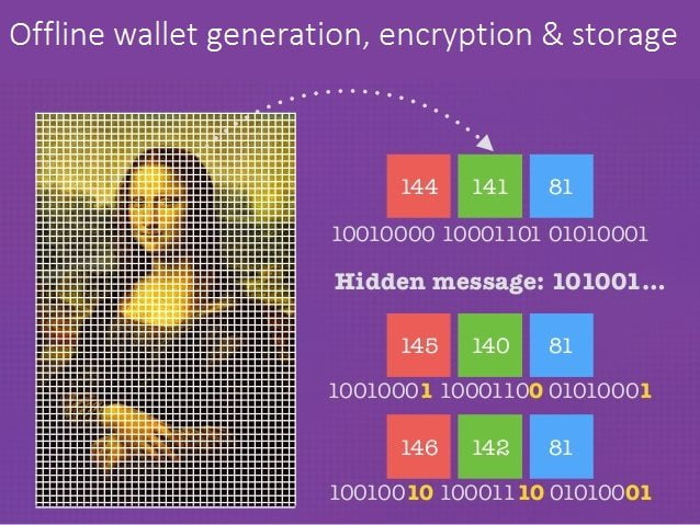 ip.bitcointalk.org