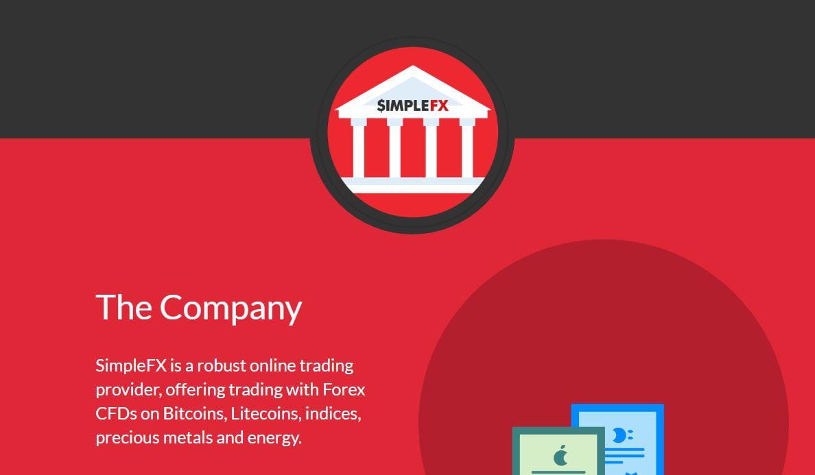 simplefx NewsBTC
