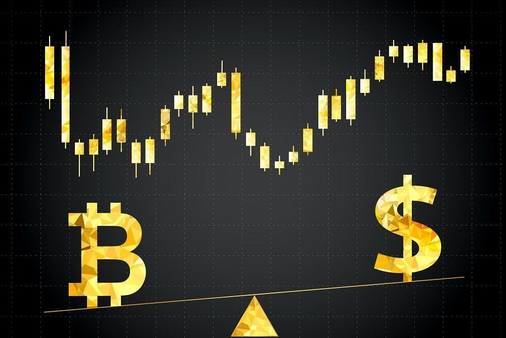 NewsBTC Bitcoin Price China
