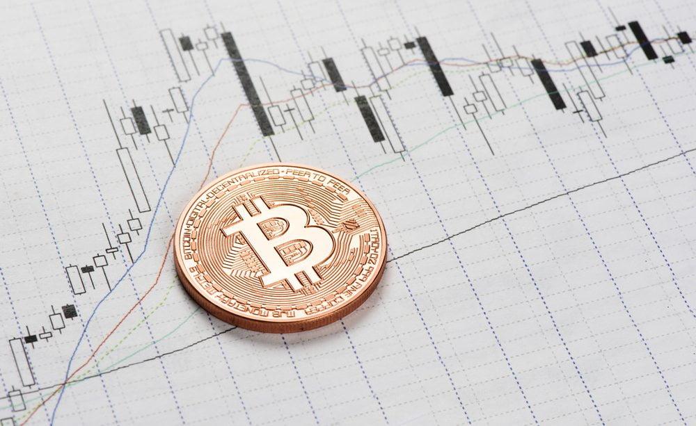 NewsBTC FIverr Bitcoin Fees